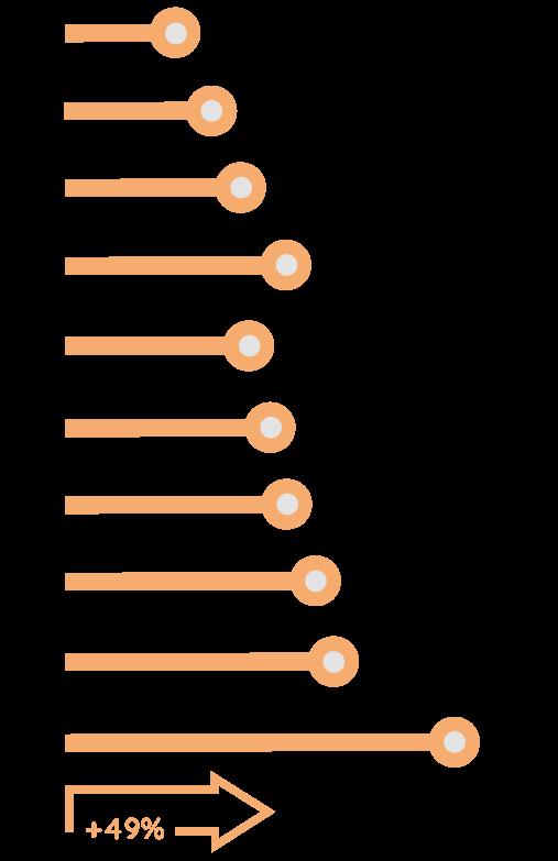 Offene Stellen für IT-Experten Grafik